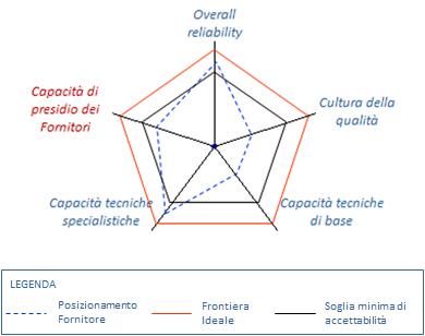 schema02